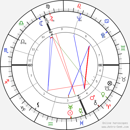 Gaston Reiff birth chart, Gaston Reiff astro natal horoscope, astrology