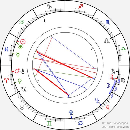 Jean-Bédel Bokassa astro natal birth chart, Jean-Bédel Bokassa horoscope, astrology