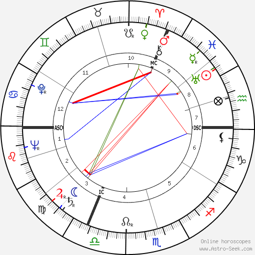 Joseph Bergerard birth chart, Joseph Bergerard astro natal horoscope, astrology