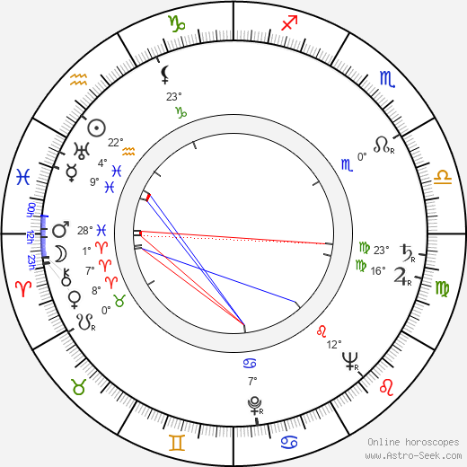Patti McCarty birth chart, biography, wikipedia 2018, 2019