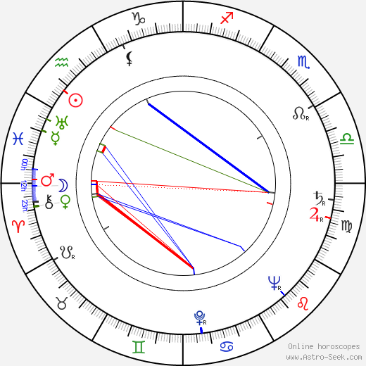 Patti McCarty astro natal birth chart, Patti McCarty horoscope, astrology