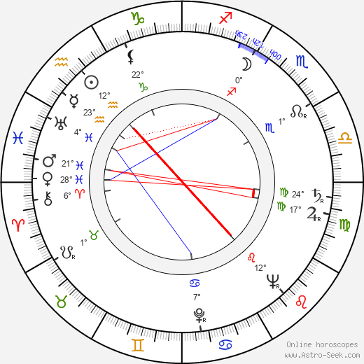 Peter Sallis birth chart, biography, wikipedia 2019, 2020