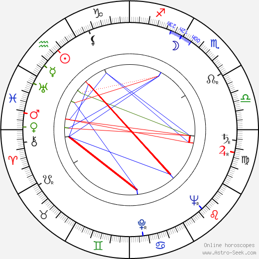 Peter Sallis astro natal birth chart, Peter Sallis horoscope, astrology