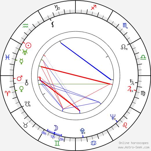 Vera-Ellen tema natale, oroscopo, Vera-Ellen oroscopi gratuiti, astrologia