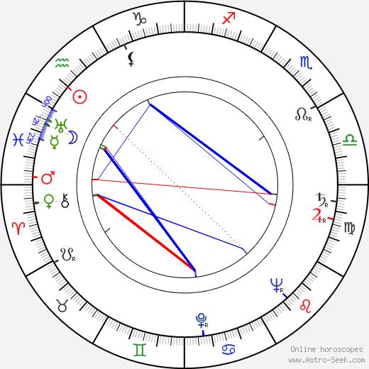 Yves Ciampi birth chart, Yves Ciampi astro natal horoscope, astrology