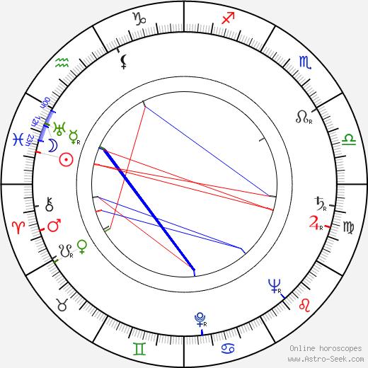 Alan Hale Jr. astro natal birth chart, Alan Hale Jr. horoscope, astrology