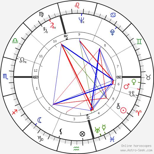 Andre Fontaine tema natale, oroscopo, Andre Fontaine oroscopi gratuiti, astrologia