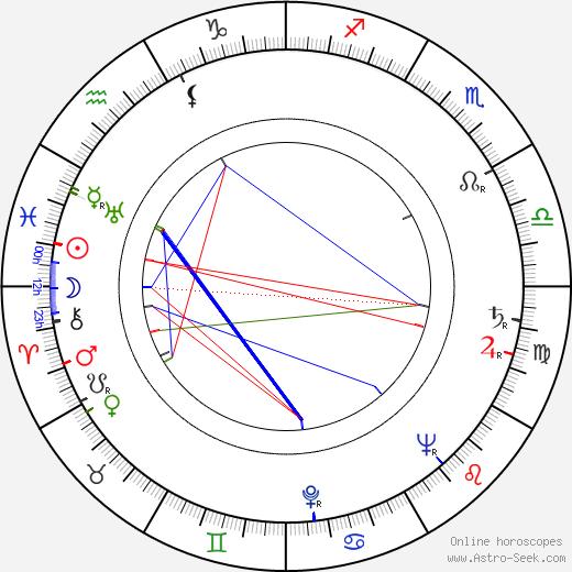 Cec Linder день рождения гороскоп, Cec Linder Натальная карта онлайн