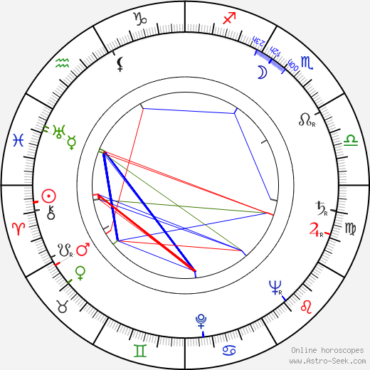 Fletcher Markle astro natal birth chart, Fletcher Markle horoscope, astrology