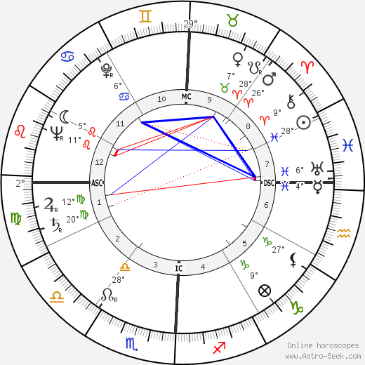 Harry Babasin birth chart, biography, wikipedia 2018, 2019
