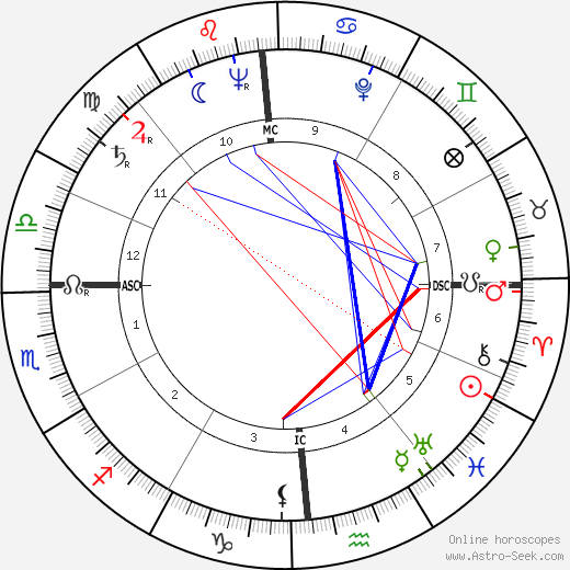 Hatten Yoder день рождения гороскоп, Hatten Yoder Натальная карта онлайн