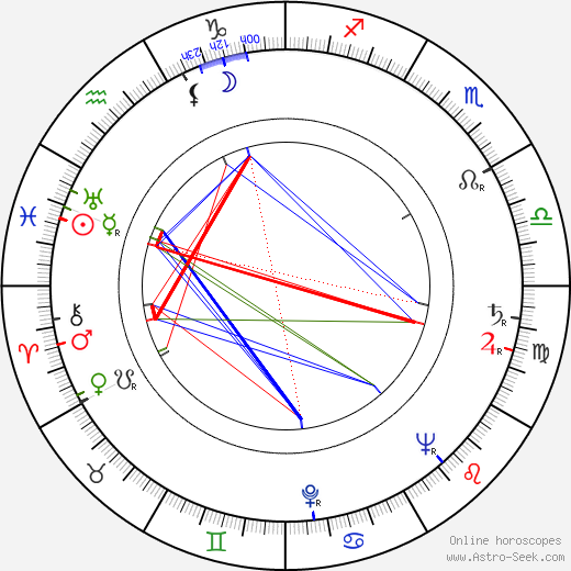 Joan Greenwood astro natal birth chart, Joan Greenwood horoscope, astrology