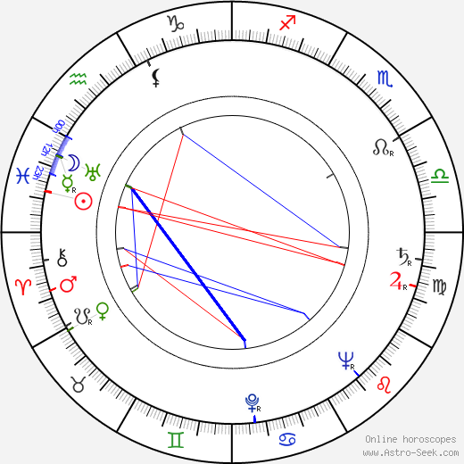 Joan McKellen день рождения гороскоп, Joan McKellen Натальная карта онлайн