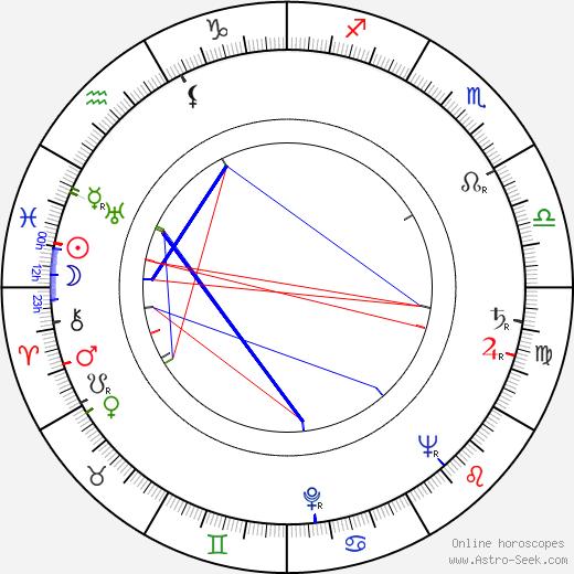 Lisa Ferraday день рождения гороскоп, Lisa Ferraday Натальная карта онлайн