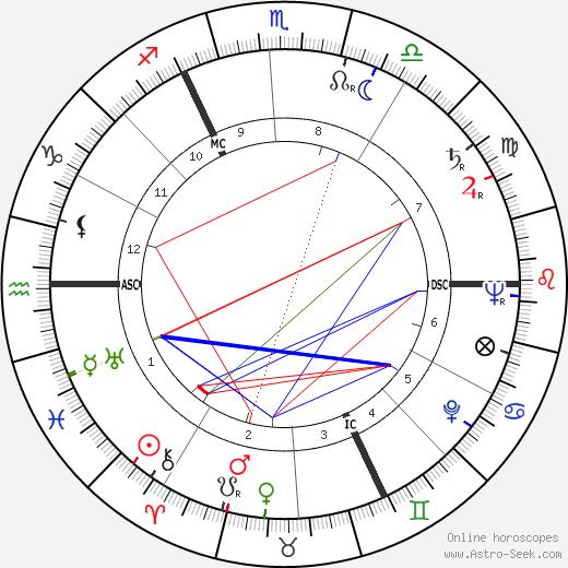 Mariette Beco tema natale, oroscopo, Mariette Beco oroscopi gratuiti, astrologia