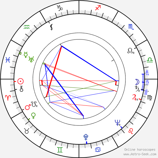 Oldřich Musil astro natal birth chart, Oldřich Musil horoscope, astrology