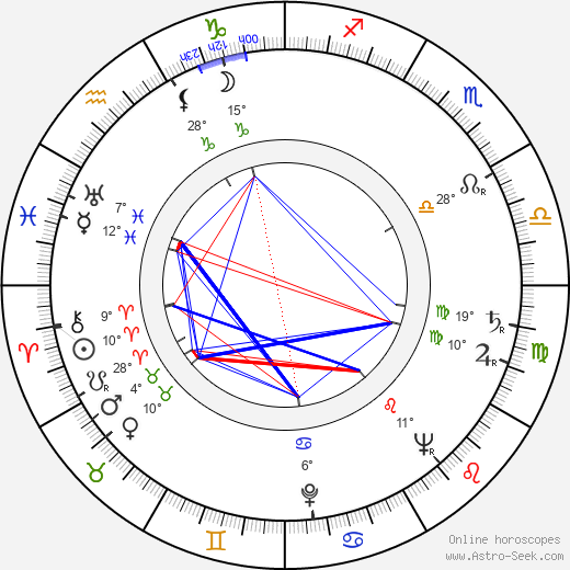 Peggy Rea birth chart, biography, wikipedia 2018, 2019