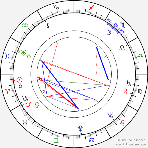 Richard Marner astro natal birth chart, Richard Marner horoscope, astrology