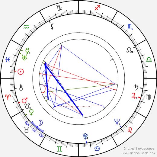 Robert Rollis astro natal birth chart, Robert Rollis horoscope, astrology