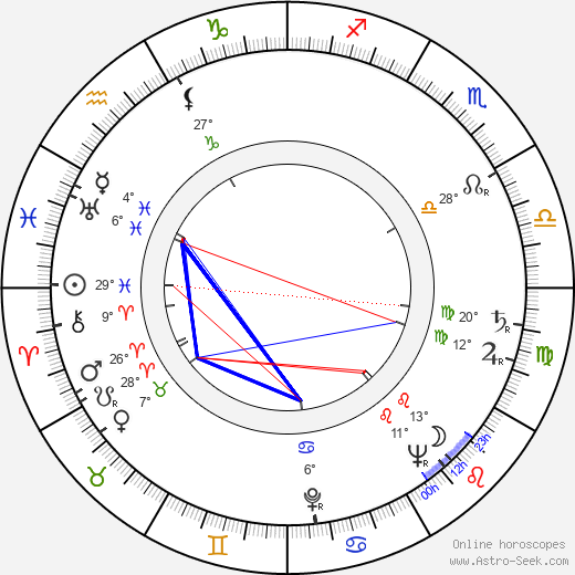 Rudolf Noelte birth chart, biography, wikipedia 2018, 2019