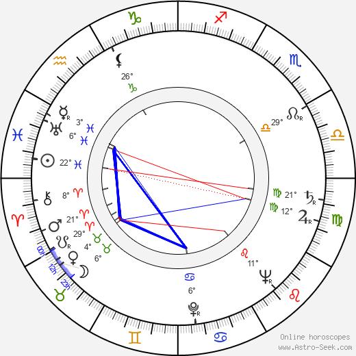 Tommy Ladd birth chart, biography, wikipedia 2020, 2021