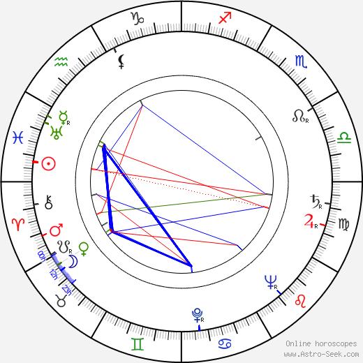 Tommy Ladd birth chart, Tommy Ladd astro natal horoscope, astrology