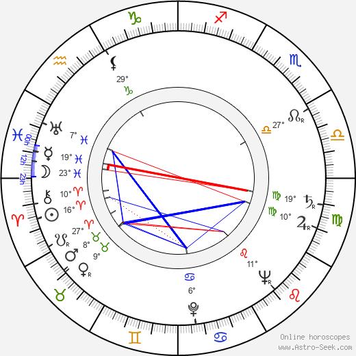 Arnold Marquis birth chart, biography, wikipedia 2019, 2020
