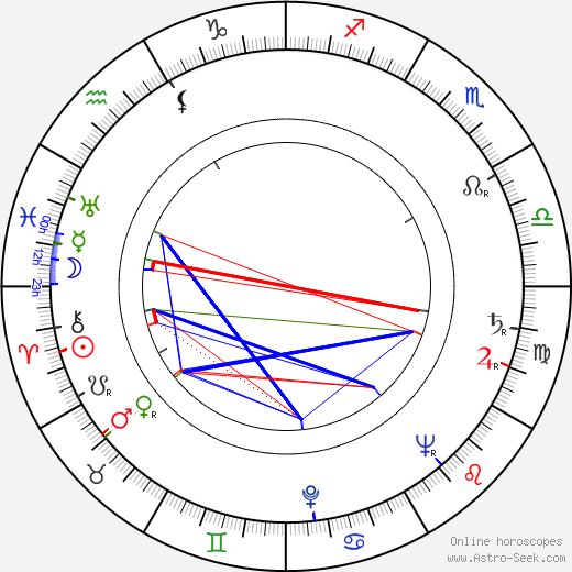 Arnold Marquis astro natal birth chart, Arnold Marquis horoscope, astrology