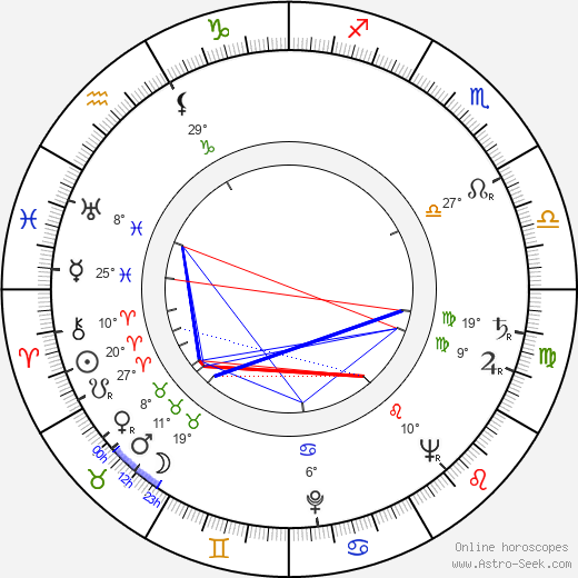Chuck Connors birth chart, biography, wikipedia 2019, 2020