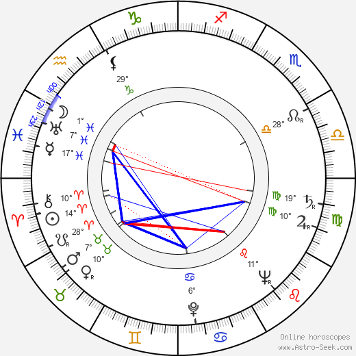 Elizabeth Wilson birth chart, biography, wikipedia 2019, 2020