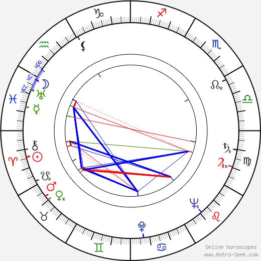 Elizabeth Wilson astro natal birth chart, Elizabeth Wilson horoscope, astrology