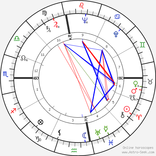 Jan Sterling astro natal birth chart, Jan Sterling horoscope, astrology