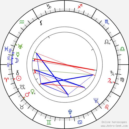 Paľo Čalovka tema natale, oroscopo, Paľo Čalovka oroscopi gratuiti, astrologia