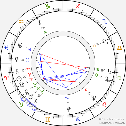 Thelma Pressman birth chart, biography, wikipedia 2018, 2019