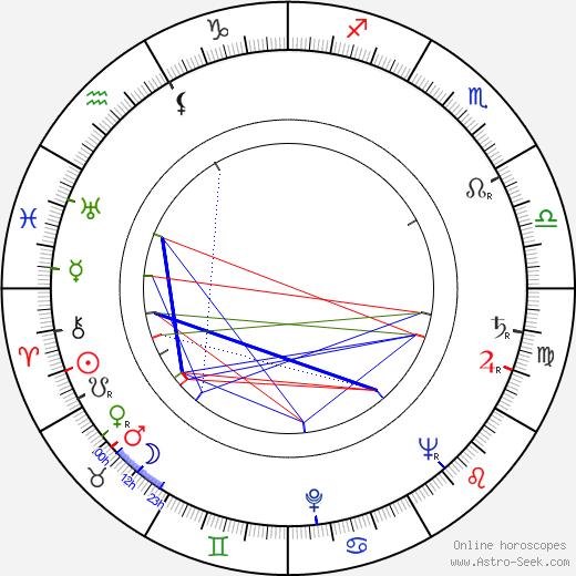 Thelma Pressman astro natal birth chart, Thelma Pressman horoscope, astrology