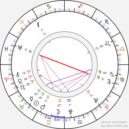 Damian Crismaru birth chart, biography, wikipedia 2019, 2020