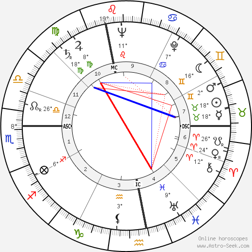Daniel Berrigan birth chart, biography, wikipedia 2018, 2019