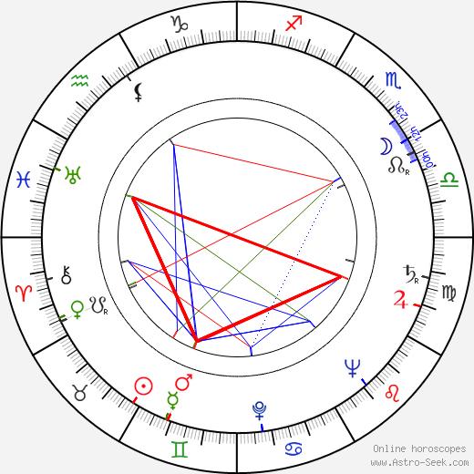 Don Peters tema natale, oroscopo, Don Peters oroscopi gratuiti, astrologia
