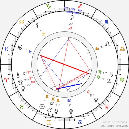 Georgi Natanson birth chart, biography, wikipedia 2019, 2020