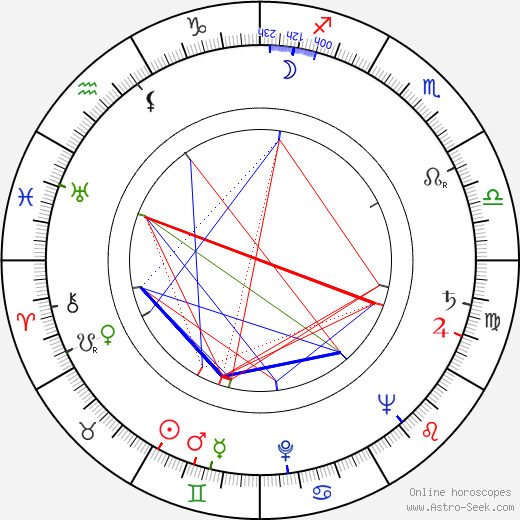 Georgi Natanson astro natal birth chart, Georgi Natanson horoscope, astrology