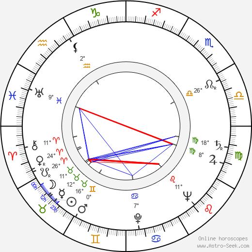 Gertraud Last birth chart, biography, wikipedia 2019, 2020