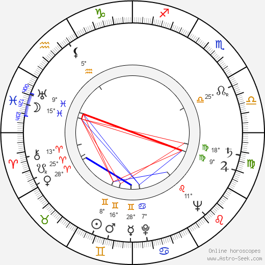 Jamie Uys birth chart, biography, wikipedia 2019, 2020