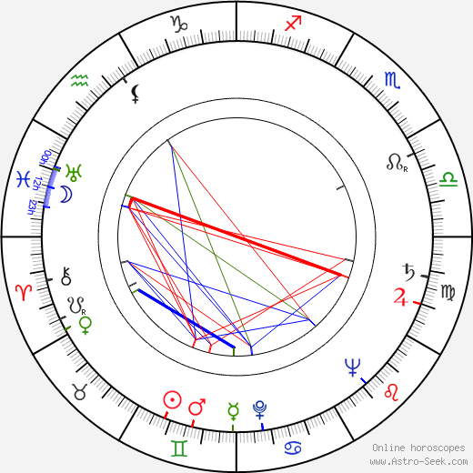 Jamie Uys birth chart, Jamie Uys astro natal horoscope, astrology