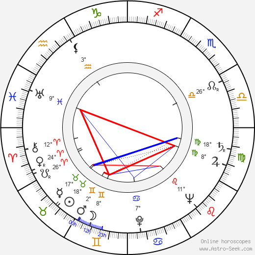 Jindřich Narenta birth chart, biography, wikipedia 2019, 2020