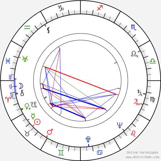 Patsy Garrett astro natal birth chart, Patsy Garrett horoscope, astrology