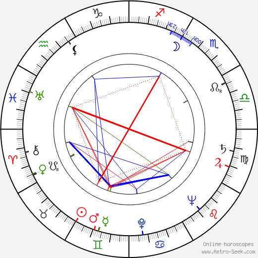 Robert F. O'Neill birth chart, Robert F. O'Neill astro natal horoscope, astrology