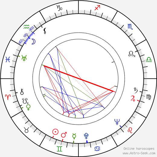 Werner Schwier birth chart, Werner Schwier astro natal horoscope, astrology