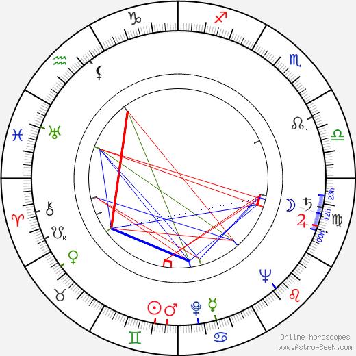 Al Negratti birth chart, Al Negratti astro natal horoscope, astrology