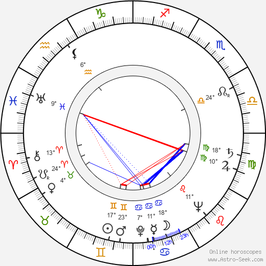 Alexis Smith birth chart, biography, wikipedia 2020, 2021