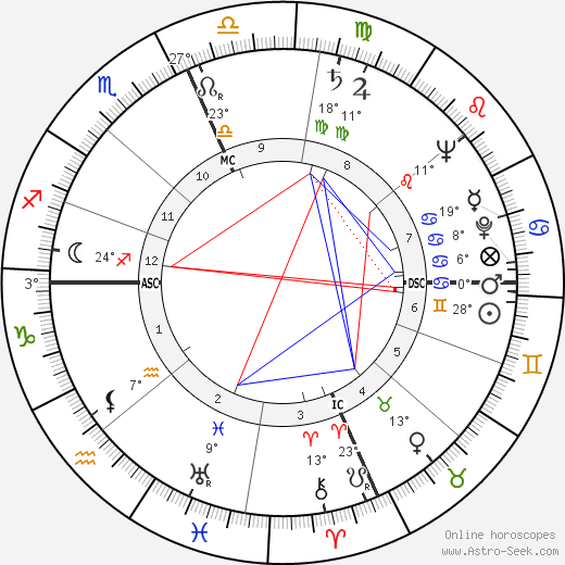 Eugene Francis Tighe birth chart, biography, wikipedia 2018, 2019